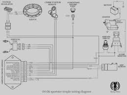 chopper wiring harness wiring diagrams best mini chopper wiring harness wiring library simplified motorcycle wiring diagram chopper wiring harness