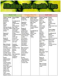 Acid Alkaline Food Chart Australia Acid Alkaline Foods List Alkaline Diet Vitality