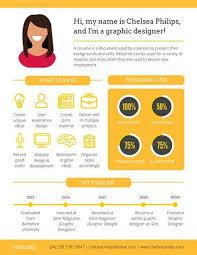 Modern Resume Infographics Modern Infographic Resume Infographic Resume Infographic