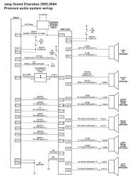 95 jeep grand cherokee stereo wiring diagram 2005 Jeep Grand Cherokee Wiring Diagram 2005 jeep grand cherokee stereo wiring diagram 2004 jeep grand cherokee wiring diagram