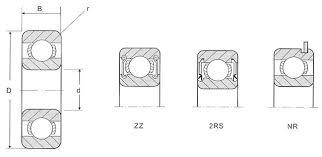 Ball Bearing Interchange Chart Ball Bearings Inch Size Rls And Rms Series