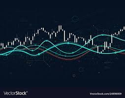 Financial Stock Market Data Statistics Charts