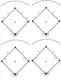Baseball Field Diagram Fillable 25 Inquisitive Baseball Diamond Chart