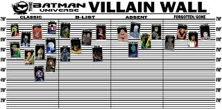 The Batman Universe Tbus Villain Wall