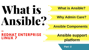 What Is Ansible And Important Component In 10 Mins Part 2