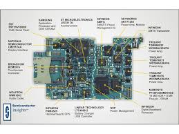 iphone 4 circuit diagram the wiring diagram iphone circuit schematic iphone printable wiring diagrams wiring diagram