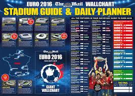 Euro 2016 Wall Chart Print Your European Championship Guide