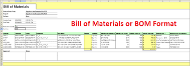 What Is A Bill Of Materials Bom Or Bill Of Materials In Readymade Garment Industry