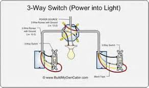 lighting fixture wiring diagram light fixture blowing bulbs lighting fixture wiring diagram 3 way switch wiring diagram electrical online