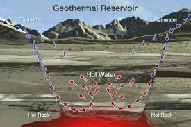 Exellent Geothermal Energy Pictures At The Larderello Italy Dry For Ideas