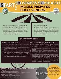 food handlers certificate inspirational food safety license florida