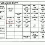 solved i need a fuse diagram for 1995 pontiac grand prix fixya 1995 Pontiac Grand Prix Fuse Box Diagram 2005 pontiac grand prix fuse box 2005 free wiring diagrams intended for 1999 pontiac 2004 Pontiac Grand Prix Fuse Box Diagram