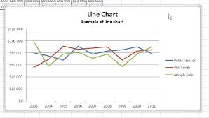 Best Excel Tutorial How To Print A Full Page Chart