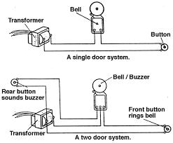 Electrical transformer diagram Basic Doorbell Wiring Diagrams Circuitstoday Doorbell Wiring