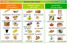 Gestational Diabetes Food Chart Okra Gamot Sa Diabetes 2 Treatment Type Ppt Opther