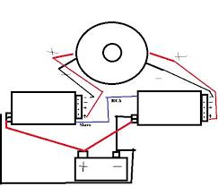wiring two amps wiring image wiring diagram two amps one sub on wiring two amps