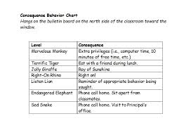 Behavior Chart Template For Home Behavior Chart For Home Best Picture Of Chart Anyimage Org