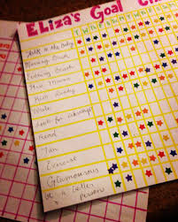 How To Make A Goal Chart