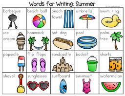 Summer Word List Summer Word List Writing Center