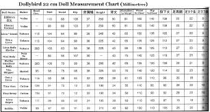 Dollybird 22cm Doll Measurement Chart Dollybird Magazine D