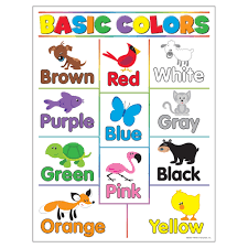 Basic Color Chart For Kids Learning Charts Basic Colors Chart