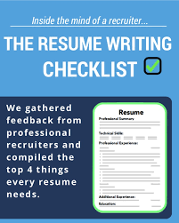 Free Guides Professional Resume Writing Services