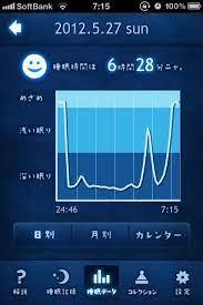 睡眠 アプリ 無料