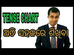 Odia To English Tense Chart Pdf Download Learn Tense Chart In Odia Basic English Grammar