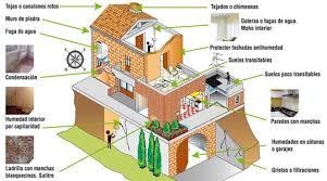 Reparar Terraza  Impermeabilizaciones Tecnicas U2013 Impertec LevantePintura Impermeabilizar Terraza Transitable
