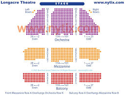 La Cage Aux Folles Discount Broadway Tickets Including