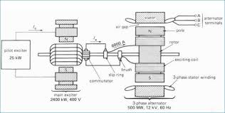 wire ring diagram ac wiring diagram show wire ring diagram ac wiring diagram user wire ring diagram ac
