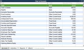 accounts in qbdt can be seen in chart of accounts and will show the name type and balance