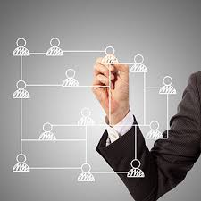 Disa Cio Org Chart Cloud And The Changing Org Chart Fcw