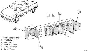 94 s10 fuel pump wiring diagram wiring diagram and schematic design 1995 chevy 2 2l losing power its a egr valve to map sensor