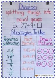 22 Best Division Anchor Chart Images Third Grade Math