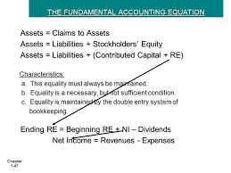 the fundamental accounting equation