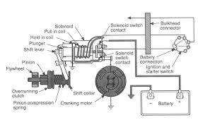 volvo penta starter wiring diagram digital motor wki pinterest new Volvo Penta Wiring Harness at Volvo Penta Starter Motor Wiring Diagram