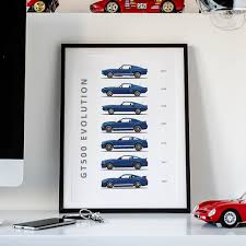 Ford Mustang Gt 500 Car Poster