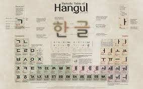Hangul Alphabet Chart Learn How To Read Anything In Korea By Learning Hangul Key
