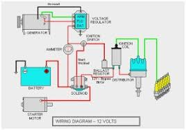 car air conditioning system diagram fabulous acura integra car air conditioning system diagram astonishing wiring diagram for auto air conditioning circuit and of car