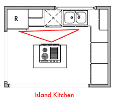 Small Picture Perfect kitchen layout