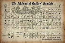 Wiccan Symbols And Meanings Chart Wiccan Symbols Tumblr