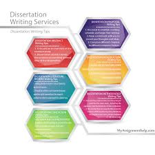 Importance of review of literature in thesis writing    Exeter     Nurse Author   Editor The Literature Review Mediagraphy     Words in Space