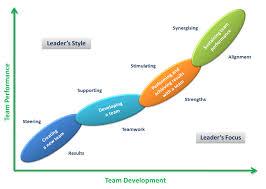 application resume samples pareto efficiency economics essay essay about effective leadership