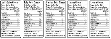 Cheese Nutrition Chart Guggisberg Cheese Nutritional Info