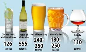 Now Your Wine Bottle Will Carry A Calorie Count In New Drive