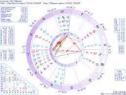 Astrology Of Relationships Rihanna And Chris Brown