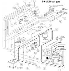 gas club car wiring diagrams 99 club car gas wiring diagram
