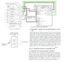 for wiring bryant diagram thermostat visionpro iaq wiring diagram list for wiring bryant diagram thermostat visionpro iaq wiring diagram used for wiring bryant diagram thermostat visionpro iaq