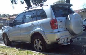 File:2000-2003 Toyota RAV4 (ACA21R) Cruiser 01.jpg - Wikimedia Commons